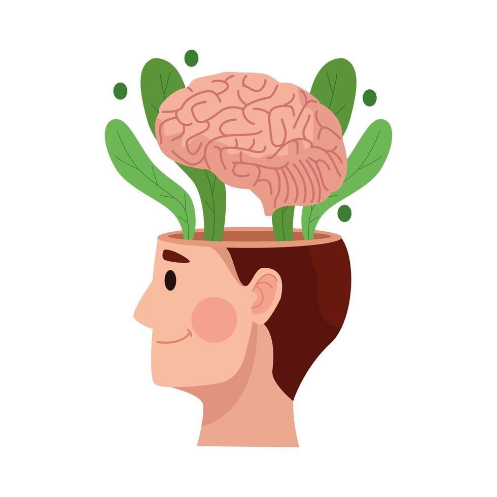 Res cogitans – res estensa: l'integrazione mente e corpo.